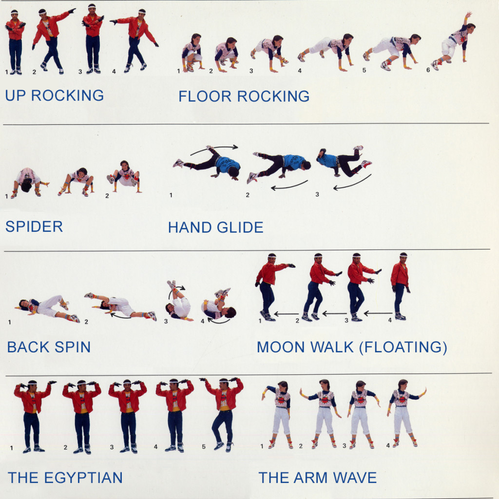 Break_dance_hareketleri